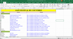Jazz Festival By Countries